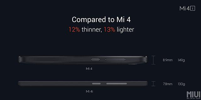 Spesifikasi Xiaomi Mi 4i